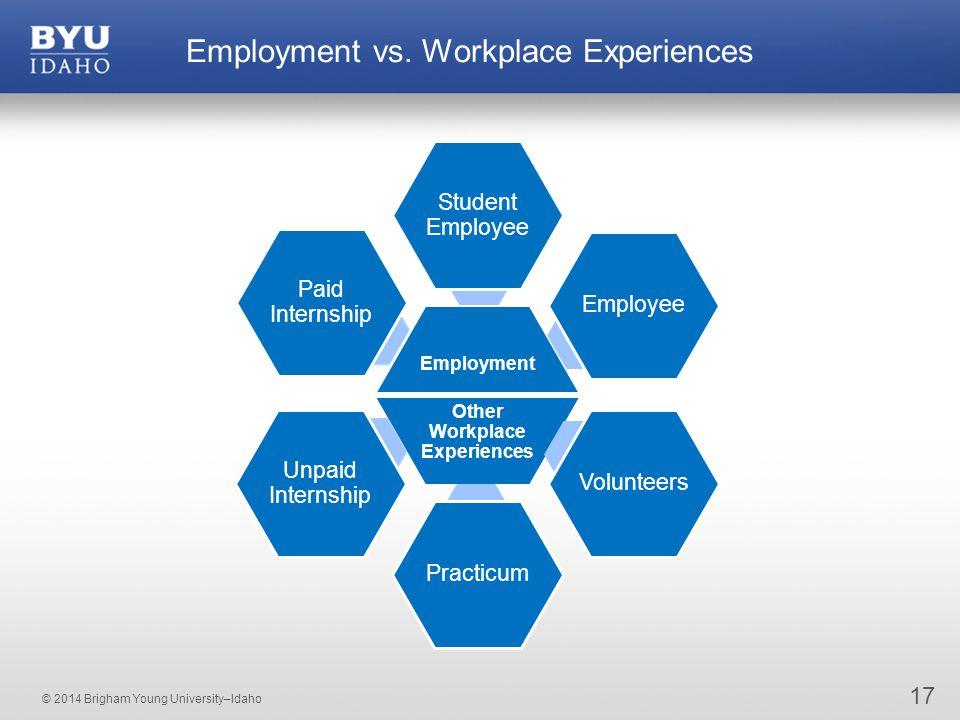 © 2014 Brigham Young University–Idaho 17 Employment vs.