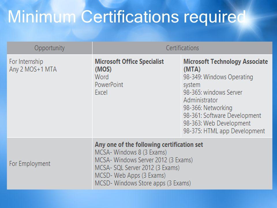 Minimum Certifications required
