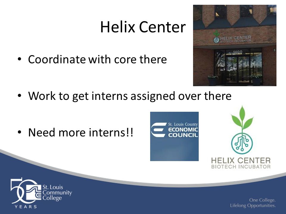 Helix Center Coordinate with core there Work to get interns assigned over there Need more interns!!