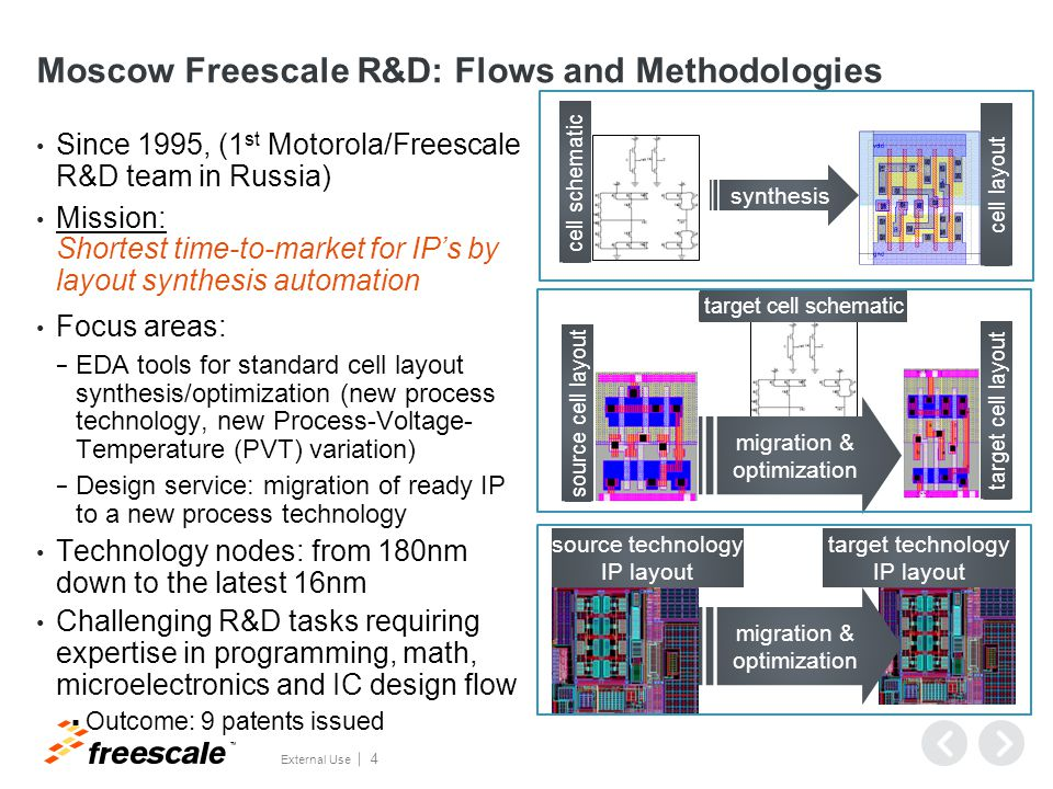 TM External Use 4 Moscow Freescale R&D: Flows and Methodologies Since 1995, (1 st Motorola/Freescale R&D team in Russia) Mission: Shortest time-to-market for IP's by layout synthesis automation Focus areas: − EDA tools for standard cell layout synthesis/optimization (new process technology, new Process-Voltage- Temperature (PVT) variation) − Design service: migration of ready IP to a new process technology Technology nodes: from 180nm down to the latest 16nm Challenging R&D tasks requiring expertise in programming, math, microelectronics and IC design flow  Outcome: 9 patents issued cell schematic synthesis cell layout source cell layout target cell layout target cell schematic migration & optimization source technology IP layout target technology IP layout migration & optimization