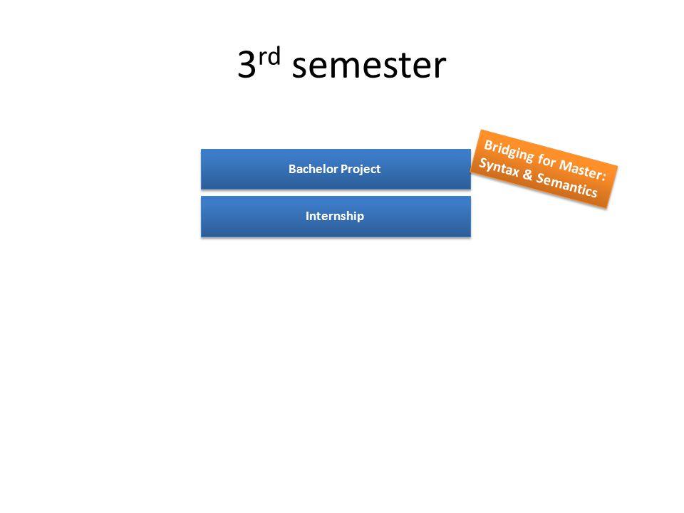 3 rd semester Internship Bachelor Project Bridging for Master: Syntax & Semantics Bridging for Master: Syntax & Semantics