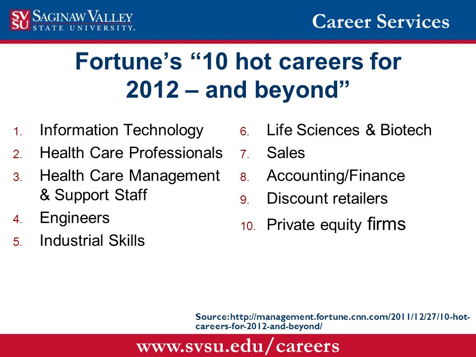 Fortune's 10 hot careers for 2012 – and beyond 1.