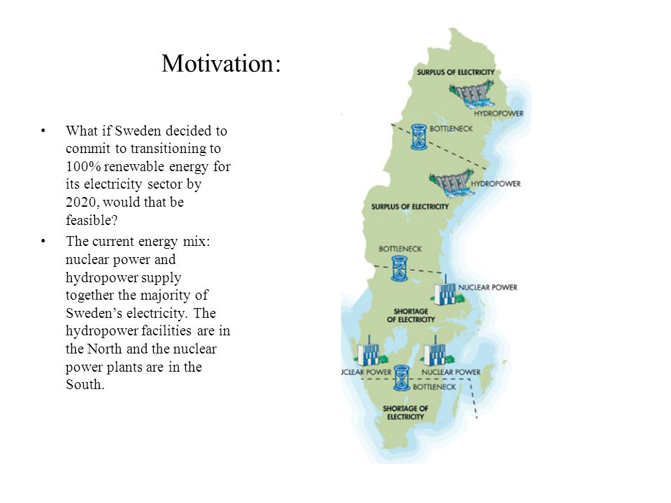 How did Sweden's energy mix evolve to the current state? Share of Gas (1%)