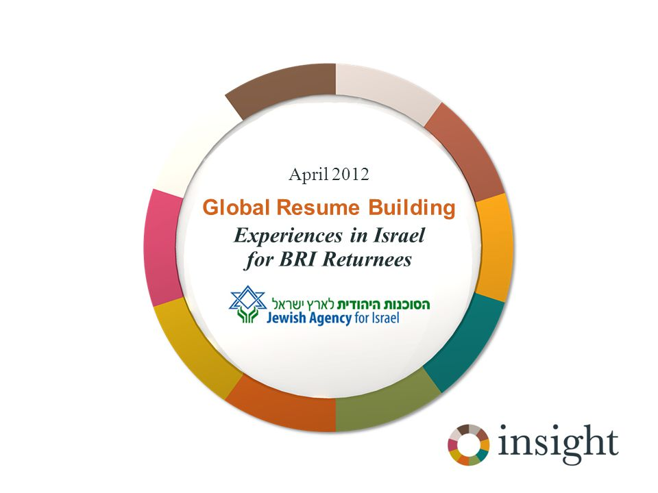 Global Resume Building Experiences in Israel for BRI Returnees April 2012