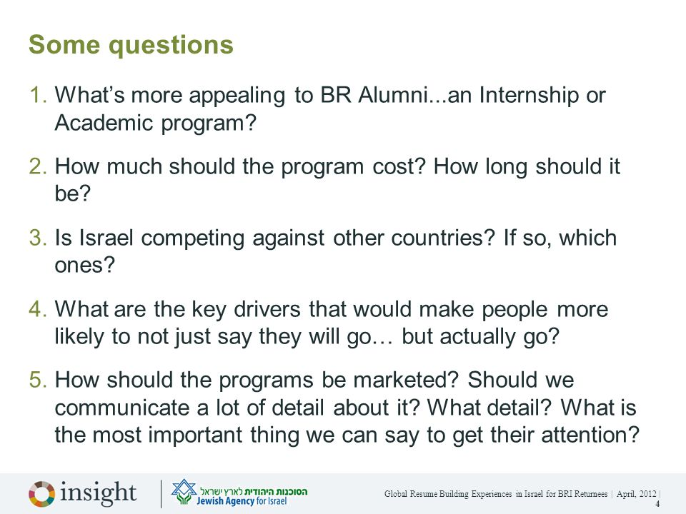Global Resume Building Experiences in Israel for BRI Returnees | April, 2012 | 25 The ideal program includes the cost of travel and housing, with the participant paying all in so that all logistical aspects of the trip are taken care of The amount they are willing to pay for this package deal varies a bit depending on the program, but findings suggest $1,800 as an ideal price range They're willing to pay more to have their airfare included, making it easier to pick up and go $1,800 $1,500$2,500 If the program offered structured content, housing and airfare, and cost you $1,800, how likely would you be to go.