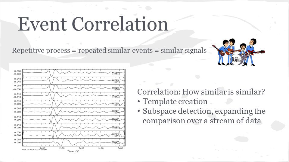 Event Correlation Repetitive process = repeated similar events = similar signals Correlation: How similar is similar? Template creation Subspace detec