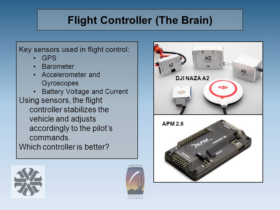 Flight Controller (The Brain) Key sensors used in flight control: GPS Barometer Accelerometer and Gyroscopes Battery Voltage and Current Using sensors, the flight controller stabilizes the vehicle and adjusts accordingly to the pilot's commands.
