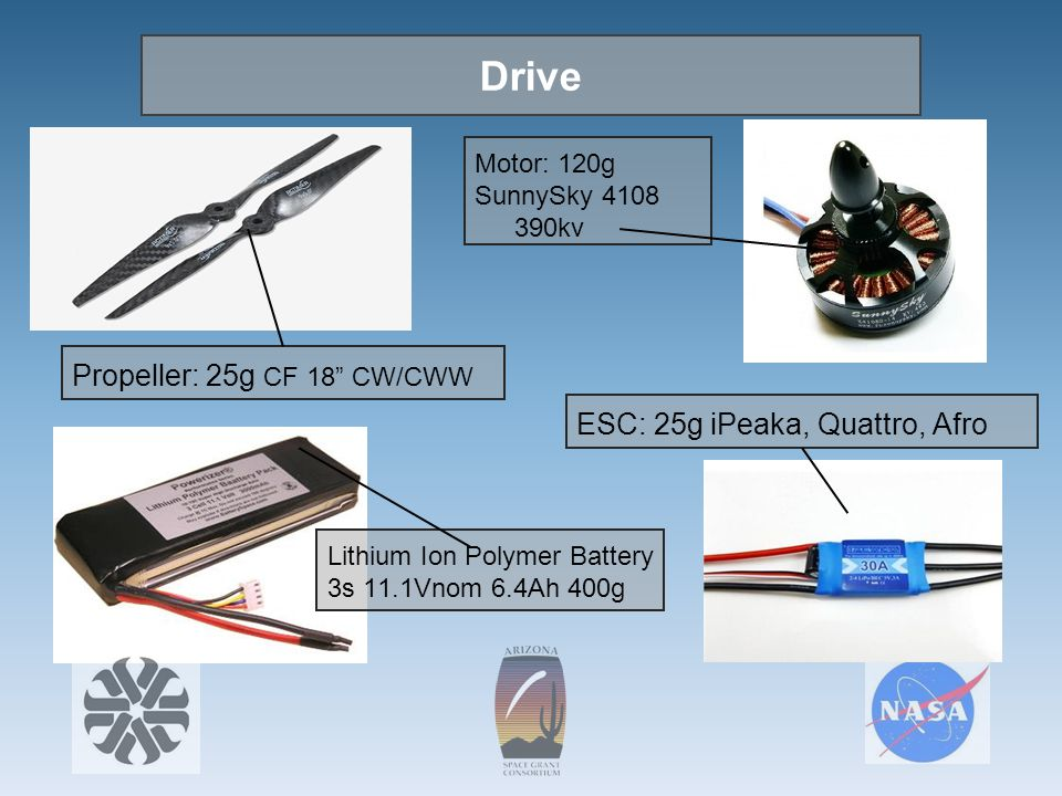Drive Motor: 120g SunnySky 4108 390kv Propeller: 25g CF 18 CW/CWW ESC: 25g iPeaka, Quattro, Afro Lithium Ion Polymer Battery 3s 11.1Vnom 6.4Ah 400g