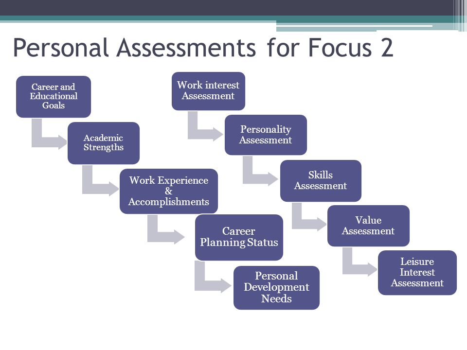 Personal Assessments for Focus 2 Career and Educational Goals Academic Strengths Work Experience & Accomplishments Career Planning Status Personal Dev