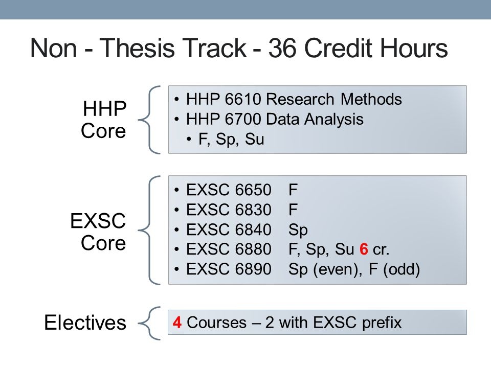 Non - Thesis Track - 36 Credit Hours HHP Core HHP 6610 Research Methods HHP 6700 Data Analysis F, Sp, Su EXSC Core EXSC 6650F EXSC 6830F EXSC 6840Sp EXSC 6880F, Sp, Su 6 cr.