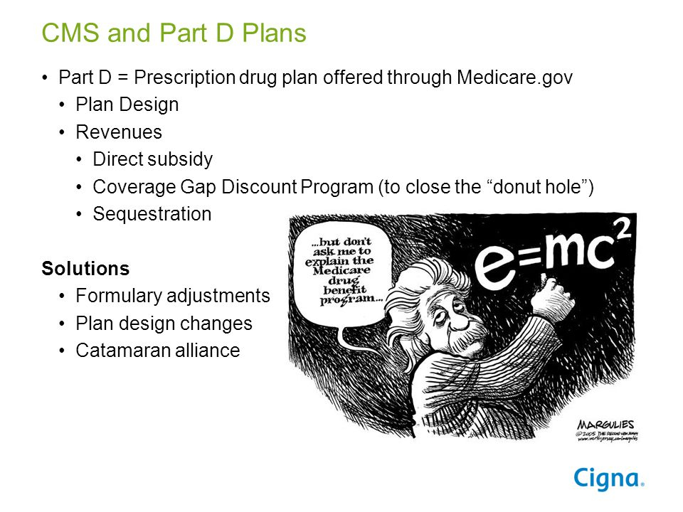 CMS and Part D Plans Part D = Prescription drug plan offered through Medicare.gov Plan Design Revenues Direct subsidy Coverage Gap Discount Program (to close the donut hole ) Sequestration Solutions Formulary adjustments Plan design changes Catamaran alliance