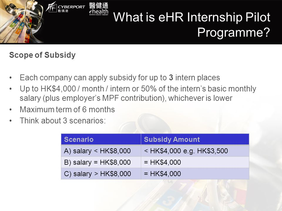 What is eHR Internship Pilot Programme? Scope of Subsidy Each company can apply subsidy for up to 3 intern places Up to HK$4,000 / month / intern or 5