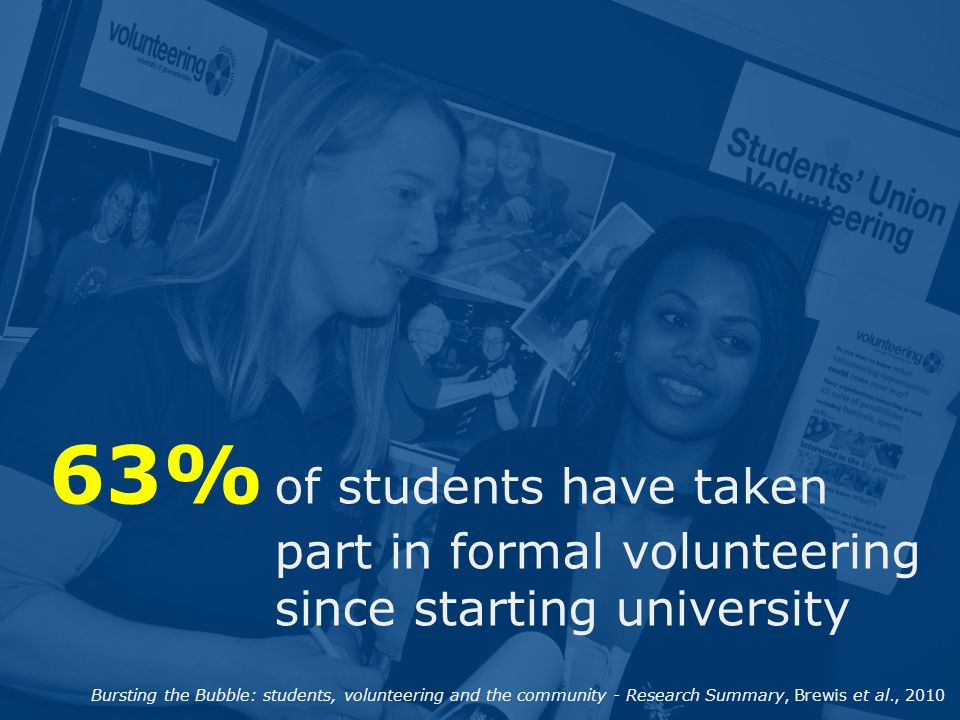 63% of students have taken part in formal volunteering since starting university Bursting the Bubble: students, volunteering and the community - Resea