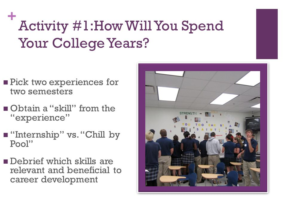 + Activity #1:How Will You Spend Your College Years.