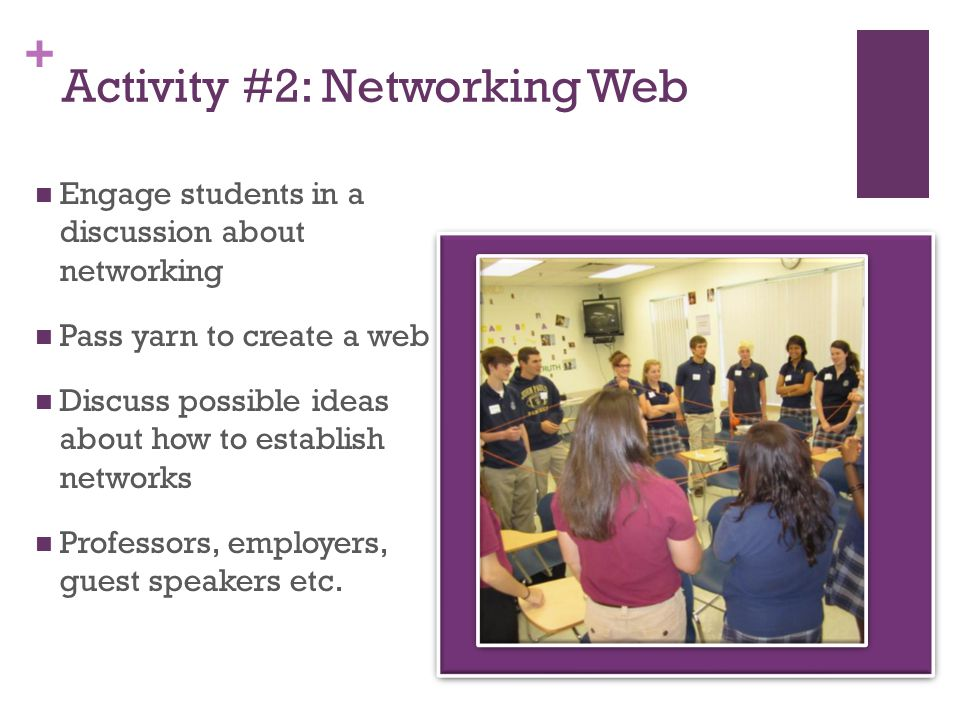 + Activity #2: Networking Web Engage students in a discussion about networking Pass yarn to create a web Discuss possible ideas about how to establish