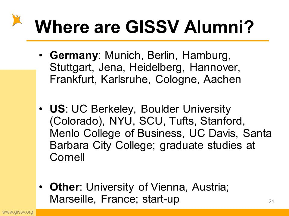 www.gissv.org 24 Where are GISSV Alumni.