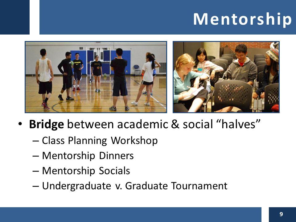 Mentorship Bridge between academic & social halves – Class Planning Workshop – Mentorship Dinners – Mentorship Socials – Undergraduate v.