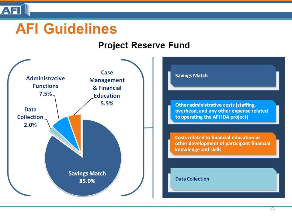 Project Reserve Fund AFI Guidelines 23