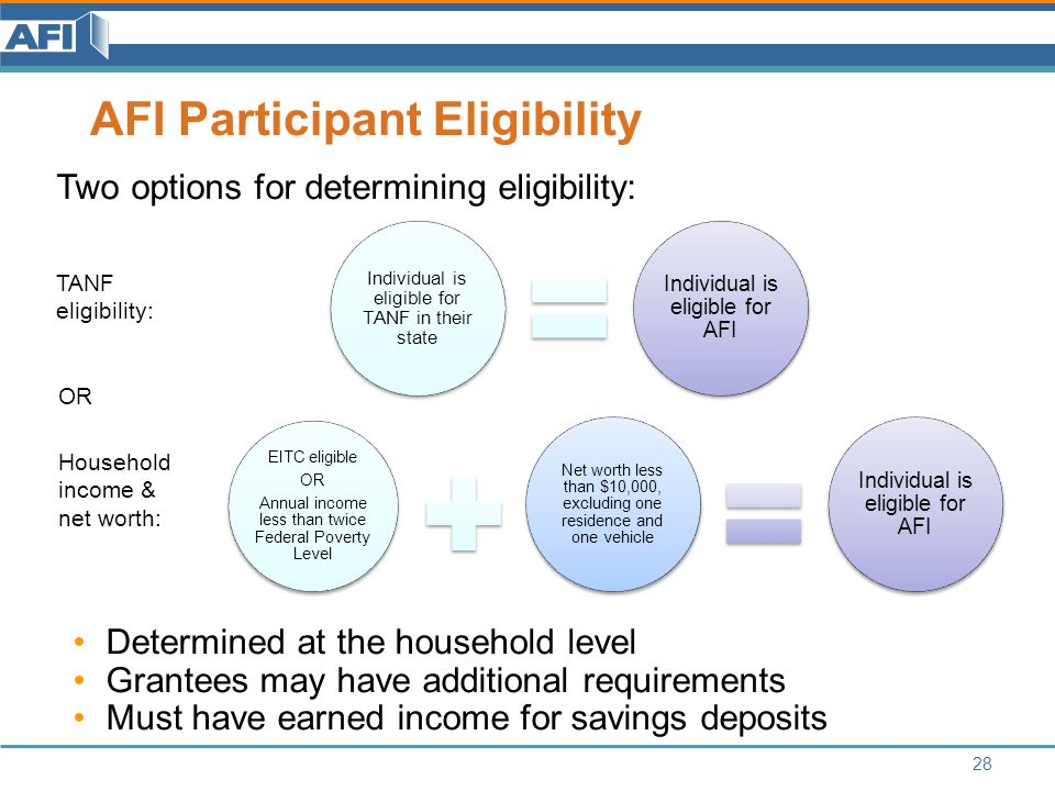 28 Individual is eligible for TANF in their state Individual is eligible for AFI AFI Participant Eligibility Two options for determining eligibility: TANF eligibility: Household income & net worth: OR EITC eligible OR Annual income less than twice Federal Poverty Level Net worth less than $10,000, excluding one residence and one vehicle Individual is eligible for AFI Determined at the household level Grantees may have additional requirements Must have earned income for savings deposits