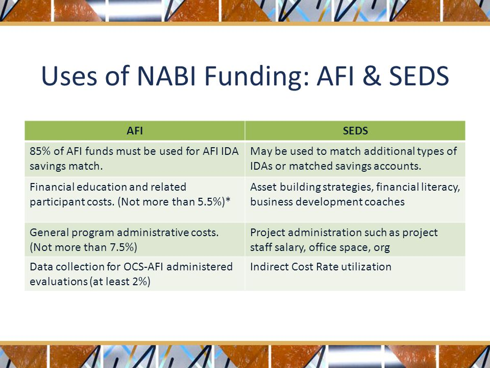 AFISEDS 85% of AFI funds must be used for AFI IDA savings match.