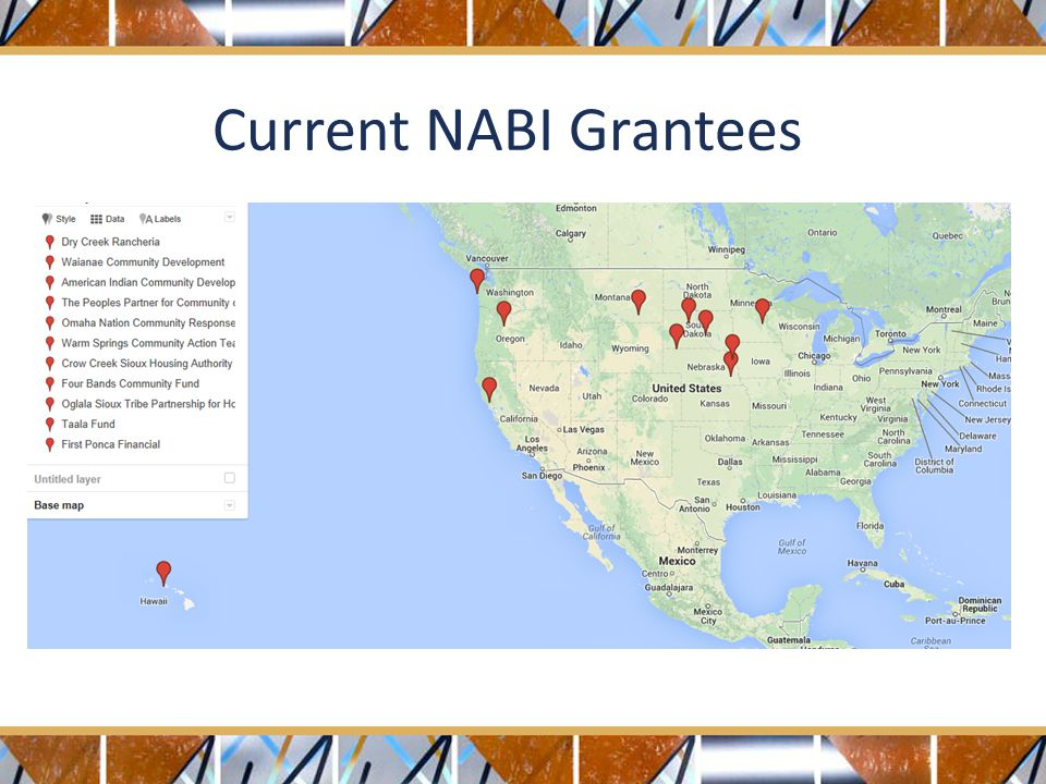 Current NABI Grantees