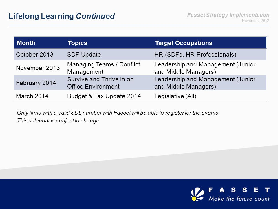Fasset Strategy Implementation November 2012 Lifelong Learning Continued Only firms with a valid SDL number with Fasset will be able to register for the events This calendar is subject to change MonthTopicsTarget Occupations October 2013SDF UpdateHR (SDFs, HR Professionals) November 2013 Managing Teams / Conflict Management Leadership and Management (Junior and Middle Managers) February 2014 Survive and Thrive in an Office Environment Leadership and Management (Junior and Middle Managers) March 2014Budget & Tax Update 2014Legislative (All)