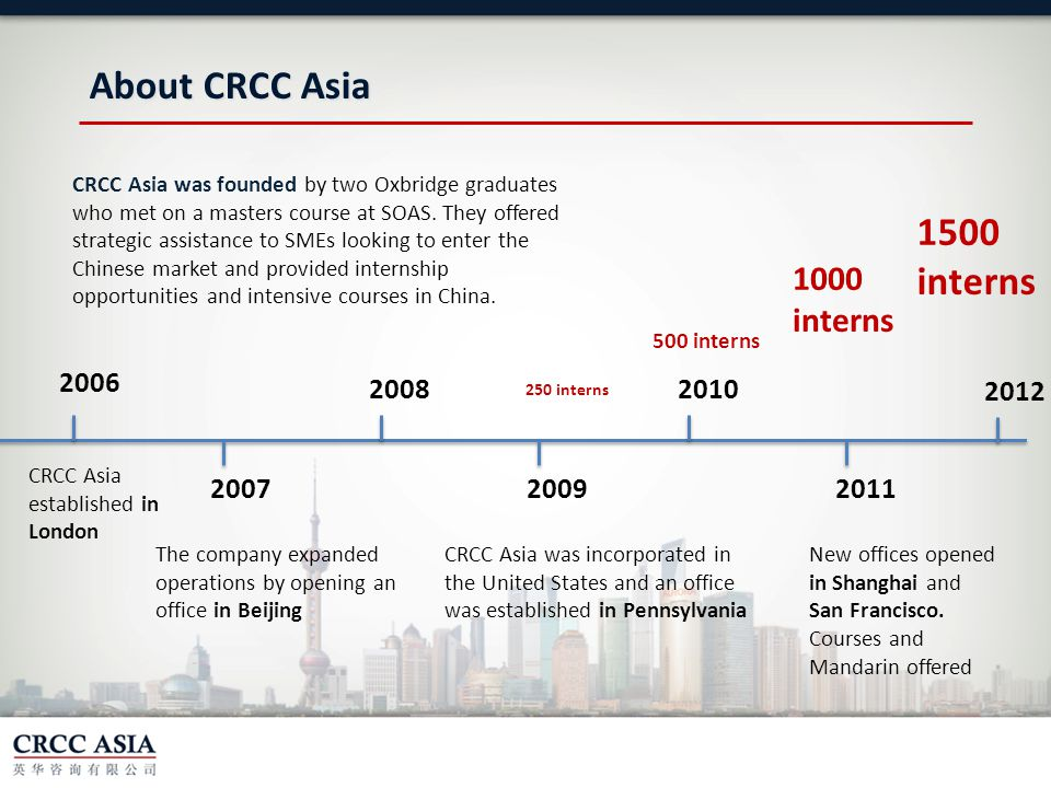 About CRCC Asia 2006 CRCC Asia was founded by two Oxbridge graduates who met on a masters course at SOAS.