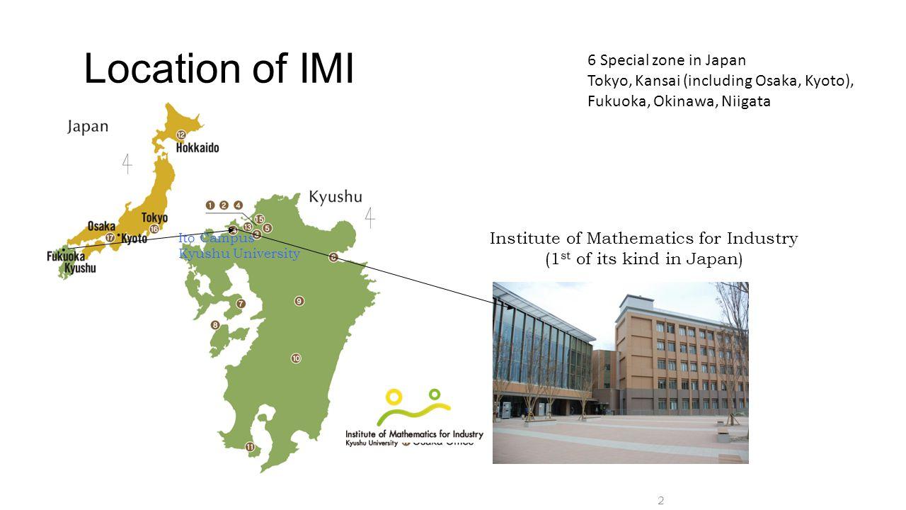 ANU CSIRO SUT, Sydney Univ.Massey Univ., New Zealand La Trobe, Melbourne, RMIT Univ.