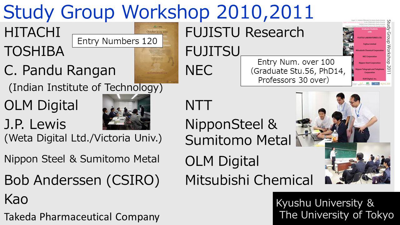 HITACHIFUJISTU Research TOSHIBAFUJITSU C.
