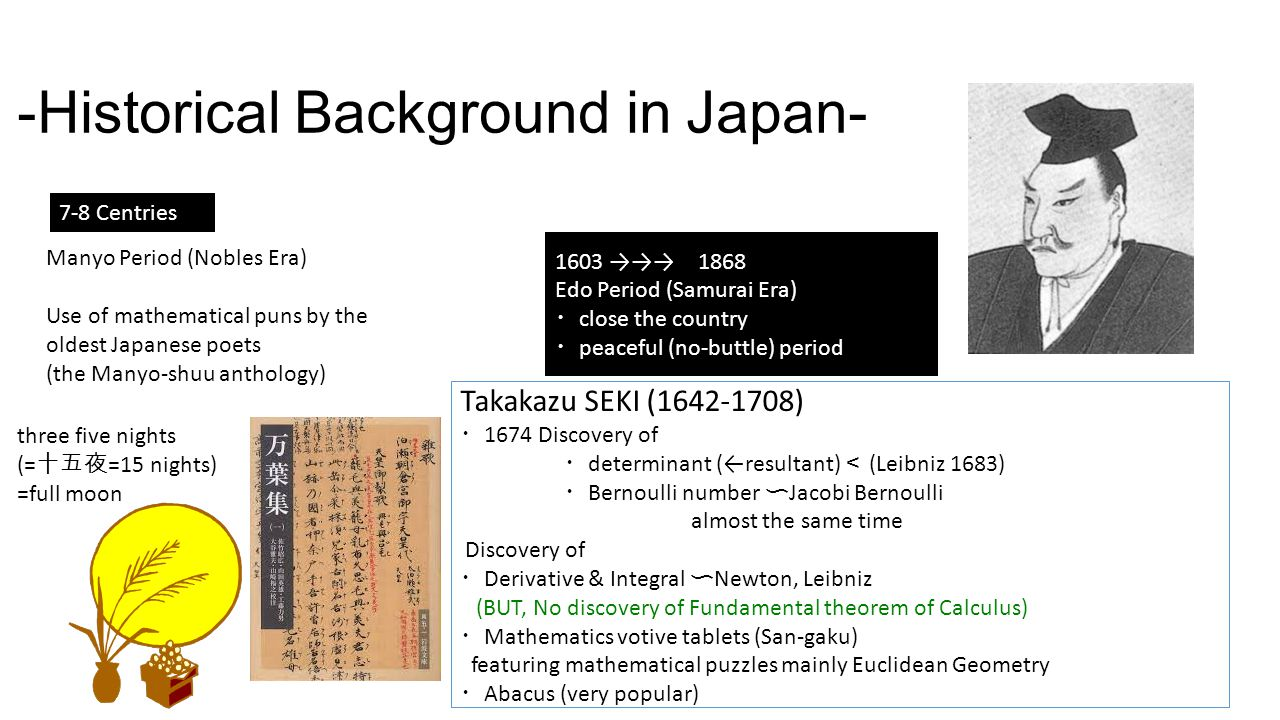 Institute for Infocomm ResearchHow to Crack Windows Password by Equation Solving SUMITOMO MITSUI BANKING CORPORATIONA study of verification and validation of risk management models Mitsubishi Electric CorporationGenerating Pairing-Friendly Elliptic Curves (in Cryptography) Hitachi,LtdAnalysis of Social Media Data Yamaha CorporationMathematical Issues in Sound Engineering NIPPON STEEL & SUMITOMO METAL CORPORATION Mathematical models for traffic flow: Mathematical consideration regarding the relationship Kao CorporationNew Approch with Mathmatics for Real Kao Marketing The 4 th SG: July 31-August 2 & 5-6, 2013 Kyushu University & University of Tokyo Study Group Workshop 2010-2013