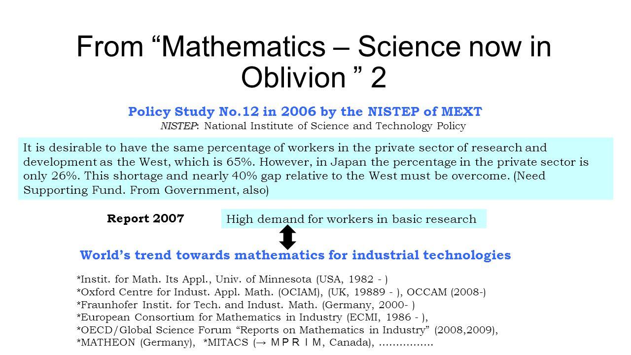 Forum Math-for-Industry FMI2009 FMI2010FMI2011FMI2012FMI2013 TokyoFukuoka HonoluluFukuoka Sep.