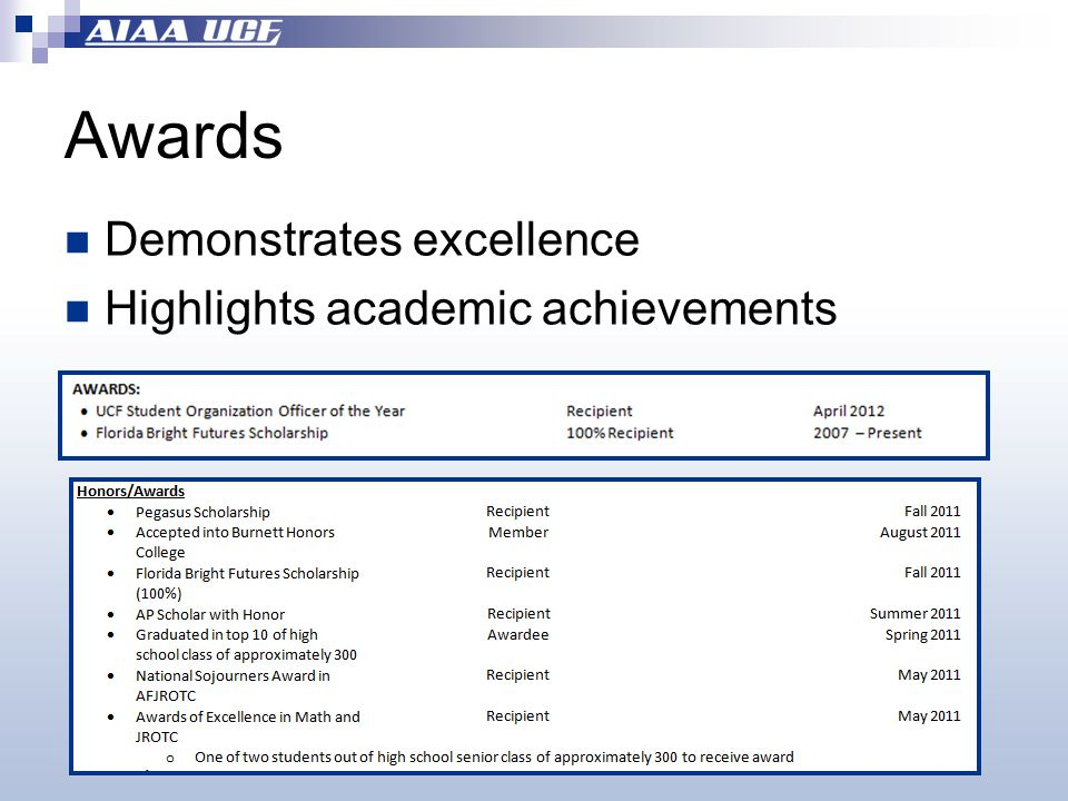 Awards Demonstrates excellence Highlights academic achievements