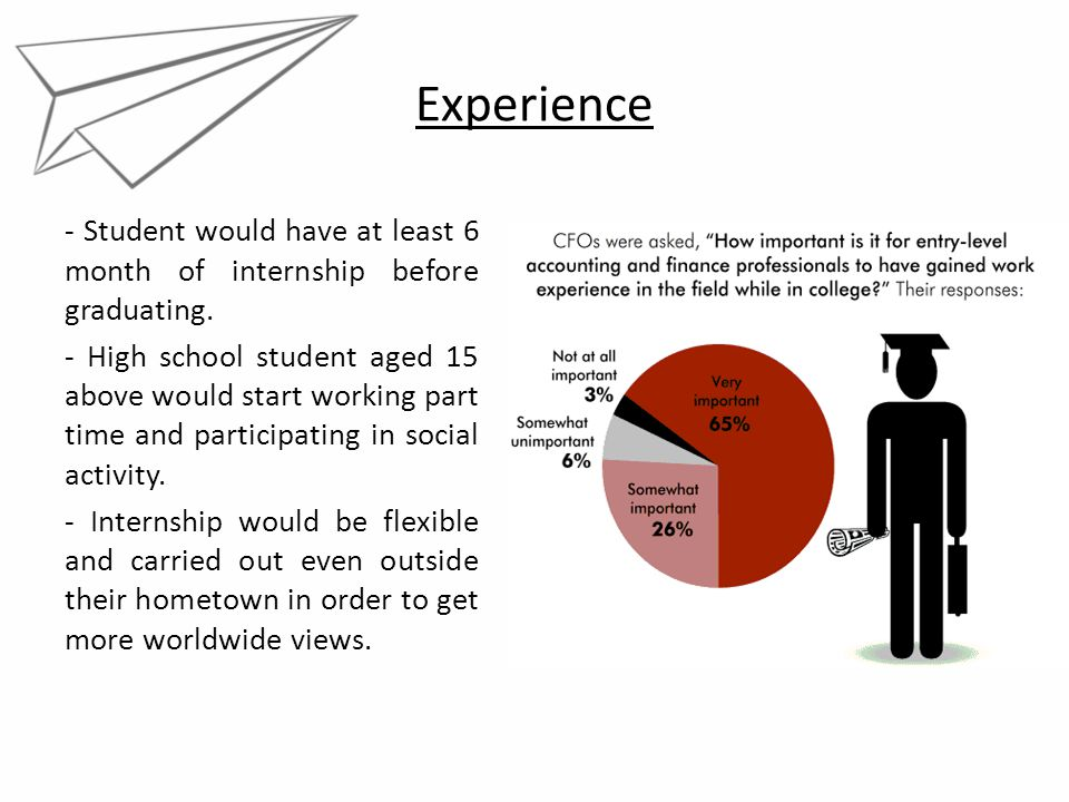 Experience - Student would have at least 6 month of internship before graduating. - High school student aged 15 above would start working part time an