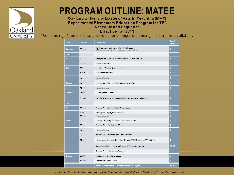 PROGRAM OUTLINE: MATEE Oakland University Master of Arts in Teaching (MAT) Experimental Elementary Education Program for TFA Schedule and Sequence Effective Fall 2013 *Sequencing of courses is subject to minor changes depending on instructor availability.