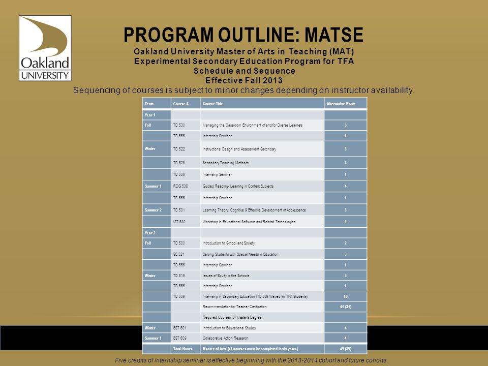 PROGRAM OUTLINE: MATSE Oakland University Master of Arts in Teaching (MAT) Experimental Secondary Education Program for TFA Schedule and Sequence Effective Fall 2013 Sequencing of courses is subject to minor changes depending on instructor availability.