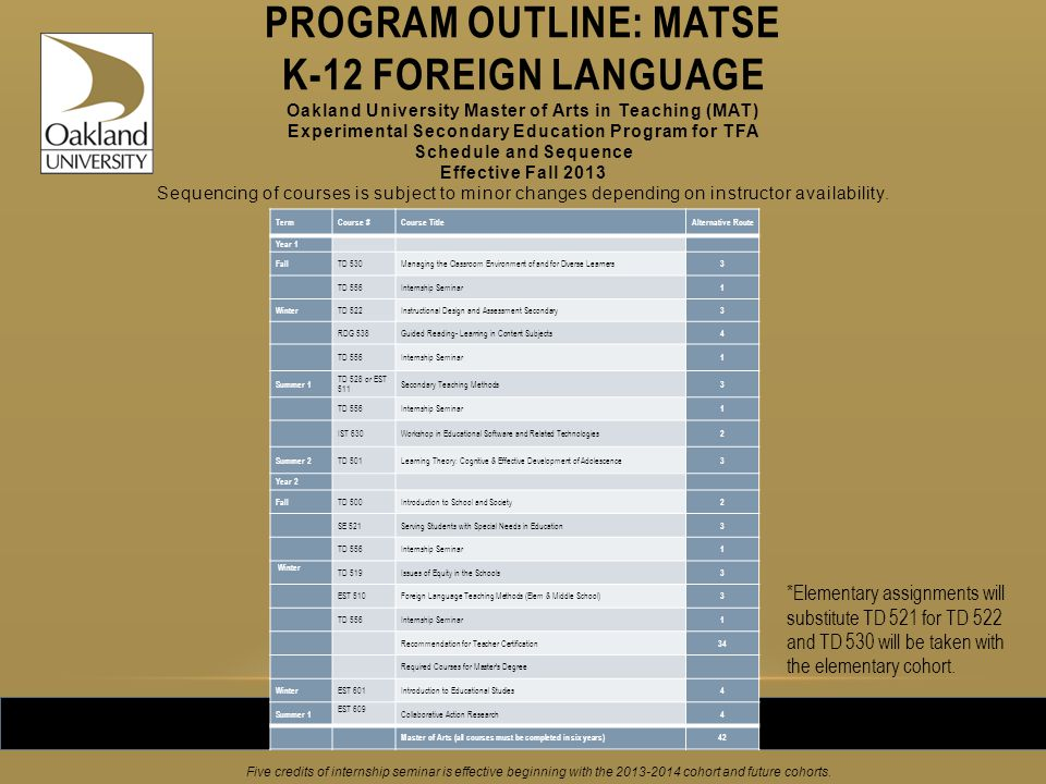 PROGRAM OUTLINE: MATSE K-12 FOREIGN LANGUAGE Oakland University Master of Arts in Teaching (MAT) Experimental Secondary Education Program for TFA Schedule and Sequence Effective Fall 2013 Sequencing of courses is subject to minor changes depending on instructor availability.