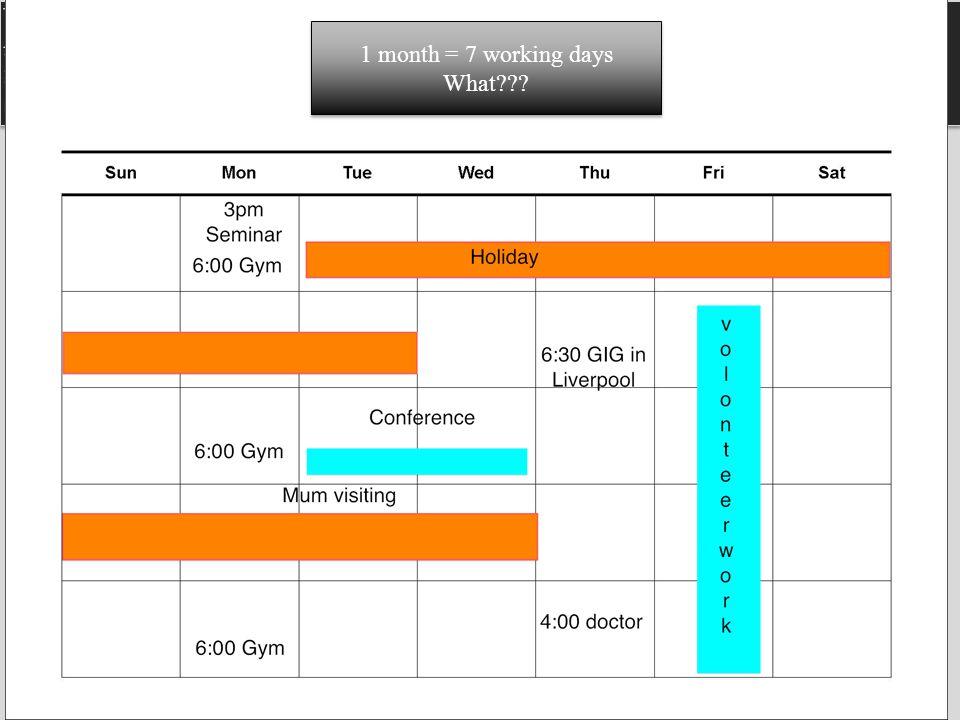1 month = 7 working days What 1 month = 7 working days What
