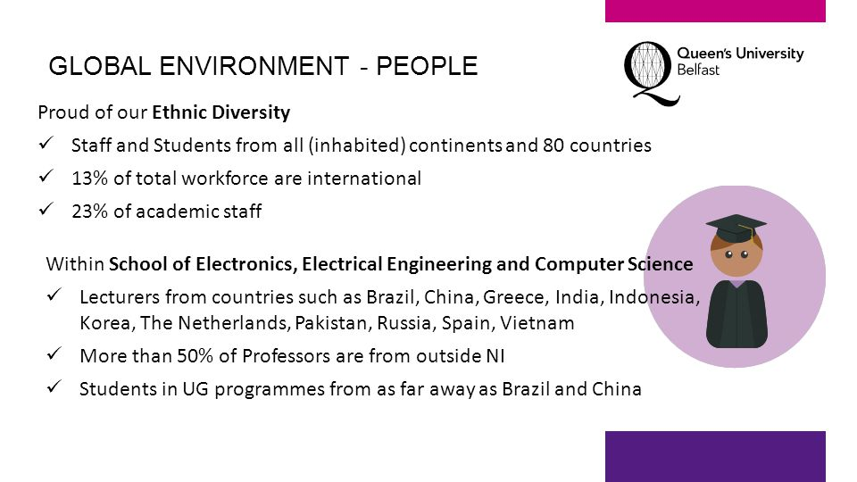 GLOBAL ENVIRONMENT - PEOPLE Proud of our Ethnic Diversity Staff and Students from all (inhabited) continents and 80 countries 13% of total workforce are international 23% of academic staff Within School of Electronics, Electrical Engineering and Computer Science Lecturers from countries such as Brazil, China, Greece, India, Indonesia, Korea, The Netherlands, Pakistan, Russia, Spain, Vietnam More than 50% of Professors are from outside NI Students in UG programmes from as far away as Brazil and China