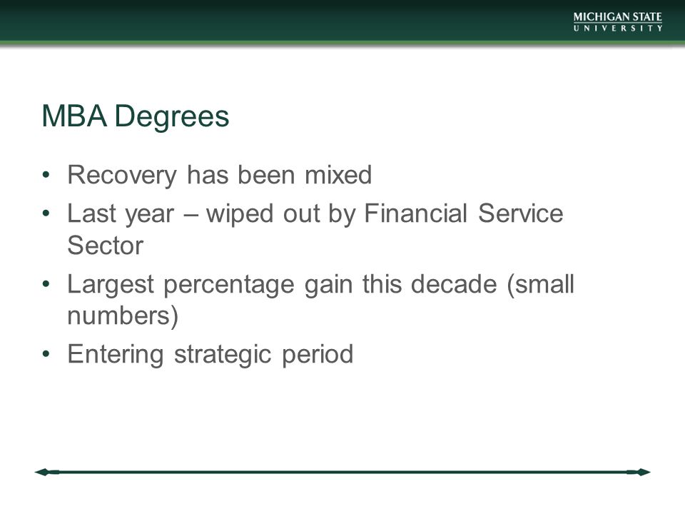 MBA Degrees Recovery has been mixed Last year – wiped out by Financial Service Sector Largest percentage gain this decade (small numbers) Entering strategic period