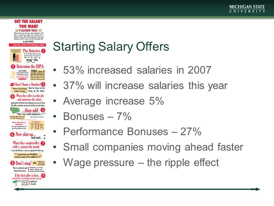 Starting Salary Offers 53% increased salaries in 2007 37% will increase salaries this year Average increase 5% Bonuses – 7% Performance Bonuses – 27%