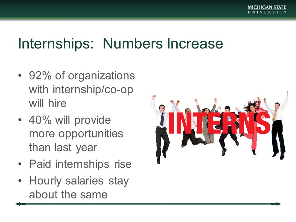 Internships: Numbers Increase 92% of organizations with internship/co-op will hire 40% will provide more opportunities than last year Paid internships rise Hourly salaries stay about the same
