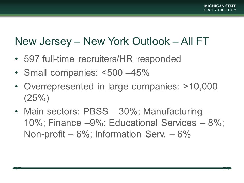 New Jersey – New York Outlook – All FT 597 full-time recruiters/HR responded Small companies: <500 –45% Overrepresented in large companies: >10,000 (25%) Main sectors: PBSS – 30%; Manufacturing – 10%; Finance –9%; Educational Services – 8%; Non-profit – 6%; Information Serv.