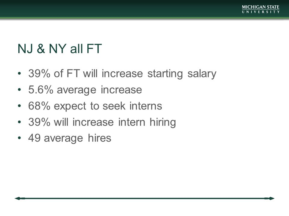 NJ & NY all FT 39% of FT will increase starting salary 5.6% average increase 68% expect to seek interns 39% will increase intern hiring 49 average hires