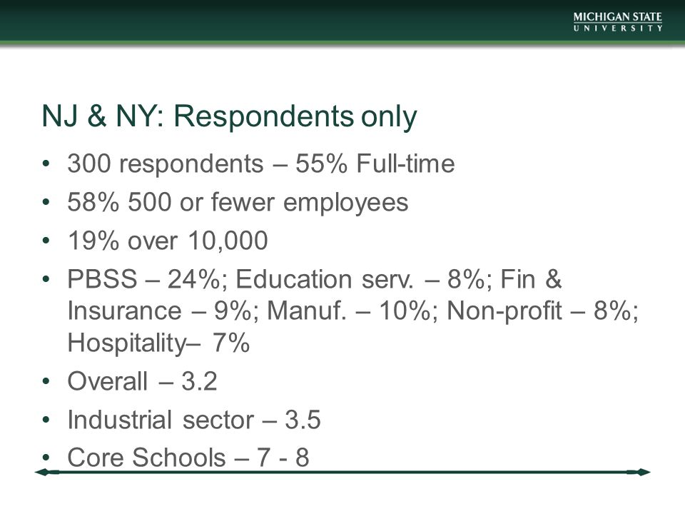 NJ & NY: Respondents only 300 respondents – 55% Full-time 58% 500 or fewer employees 19% over 10,000 PBSS – 24%; Education serv. – 8%; Fin & Insurance