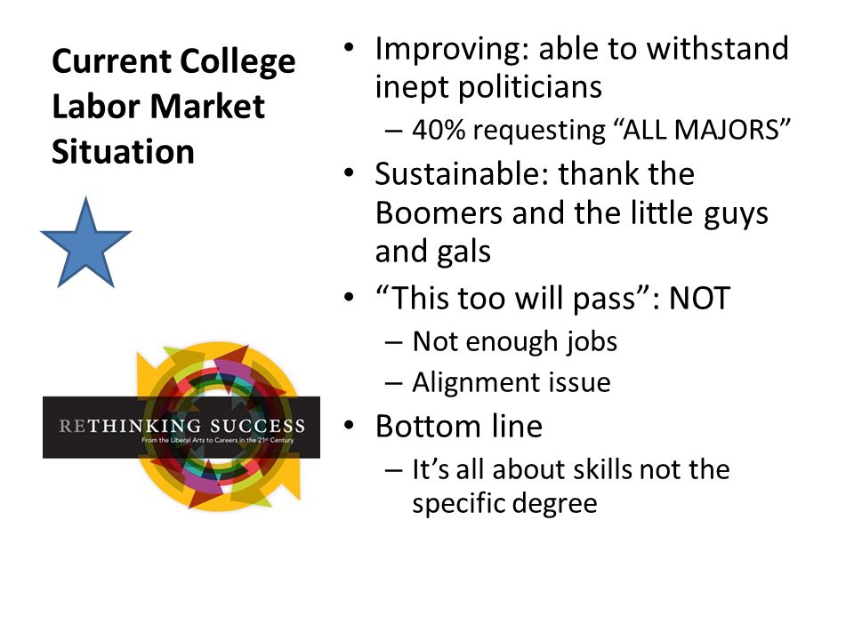 Current College Labor Market Situation Improving: able to withstand inept politicians – 40% requesting ALL MAJORS Sustainable: thank the Boomers and the little guys and gals This too will pass : NOT – Not enough jobs – Alignment issue Bottom line – It's all about skills not the specific degree