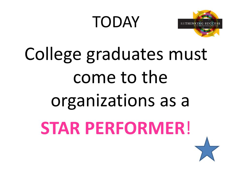 TODAY College graduates must come to the organizations as a STAR PERFORMER!