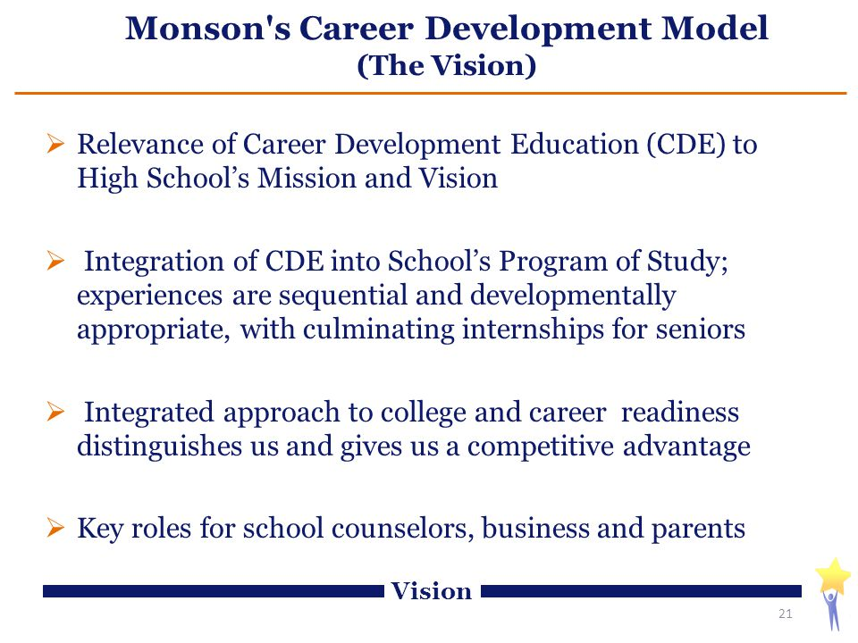 Monson s Career Development Model (The Vision)  Relevance of Career Development Education (CDE) to High School's Mission and Vision  Integration of CDE into School's Program of Study; experiences are sequential and developmentally appropriate, with culminating internships for seniors  Integrated approach to college and career readiness distinguishes us and gives us a competitive advantage  Key roles for school counselors, business and parents 21 Vision