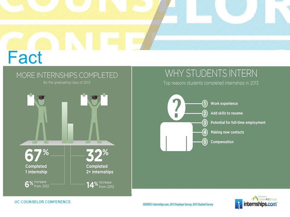 UC COUNSELOR CONFERENCE Fact