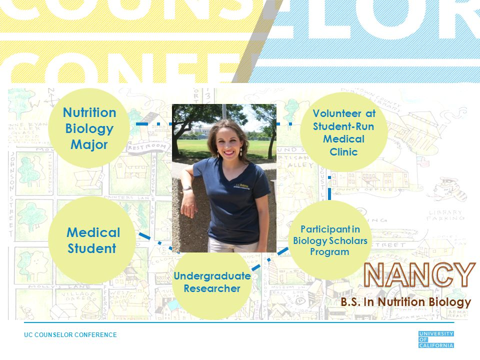 UC COUNSELOR CONFERENCE Nutrition Biology Major Volunteer at Student-Run Medical Clinic B.S.