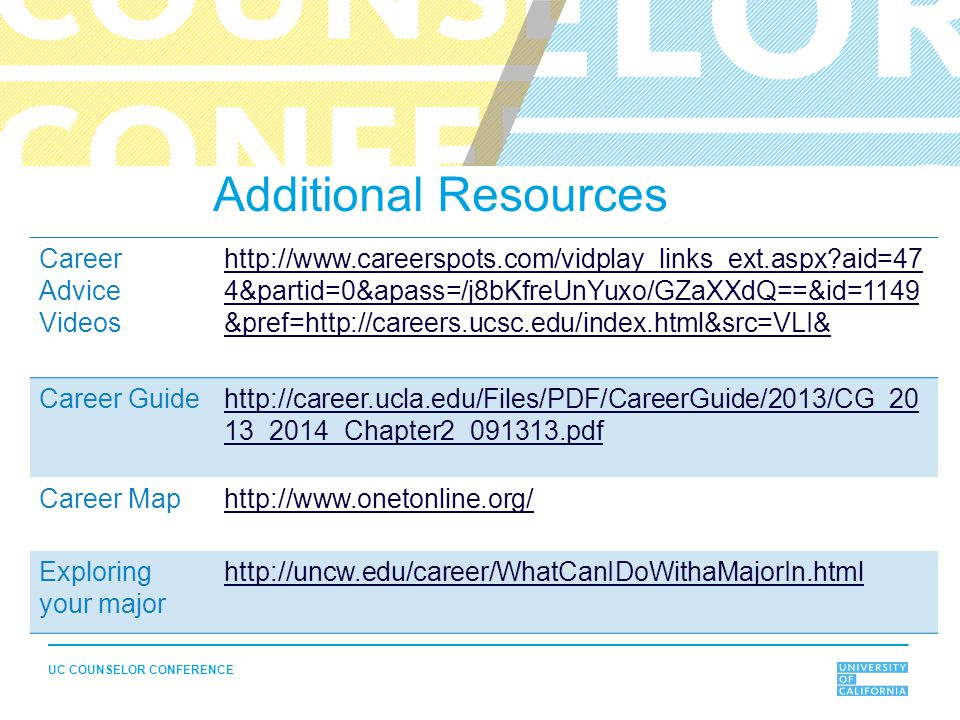 UC COUNSELOR CONFERENCE Additional Resources Career Advice Videos http://www.careerspots.com/vidplay_links_ext.aspx?aid=47 4&partid=0&apass=/j8bKfreUnYuxo/GZaXXdQ==&id=1149 &pref=http://careers.ucsc.edu/index.html&src=VLI& Career Guidehttp://career.ucla.edu/Files/PDF/CareerGuide/2013/CG_20 13_2014_Chapter2_091313.pdf Career Maphttp://www.onetonline.org/ Exploring your major http://uncw.edu/career/WhatCanIDoWithaMajorIn.html